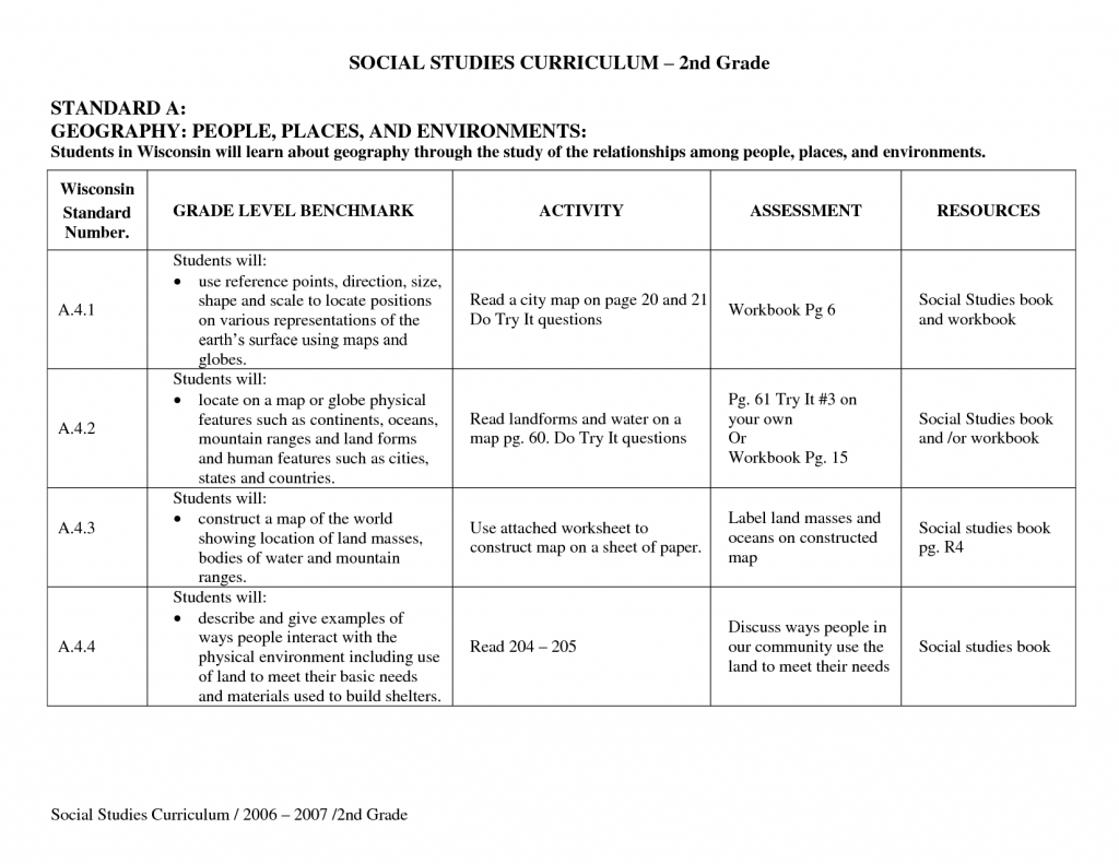 2Nd Grade Social Studies Worksheets 5Th Grade Social Stu S - Free | Free Printable Fifth Grade Social Studies Worksheets
