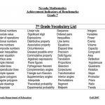 6Th Grade Vocabulary Worksheet Algebra Vocabulary Worksheet New | Grade 7 Vocabulary Worksheets Printable