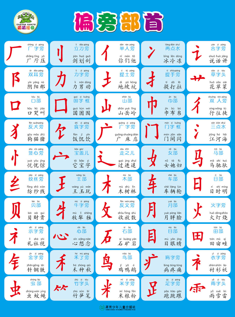 Chinese Worksheets 中文作业 – Ling-Ling Chinese | Primary 1 Chinese Worksheets Printables