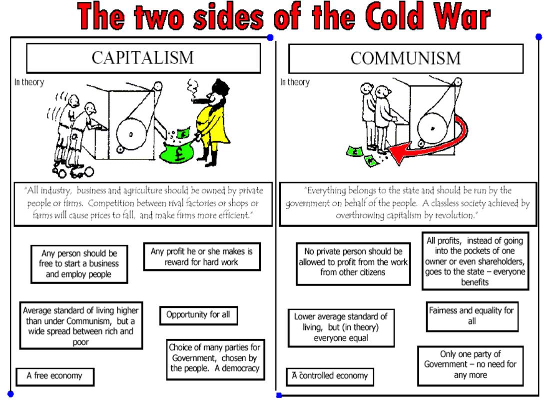 Cold War | History Usa | Cold War, Ap Us History, War | Cold War Printable Worksheets