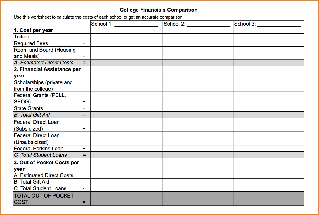 College Comparison Worksheet - Koran.sticken.co | Printable College Comparison Worksheet