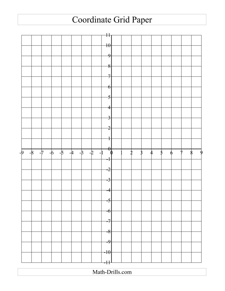 Coordinate Grid Paper (Large Grid) (A) - Free Printable Coordinate | Printable Grids Worksheets