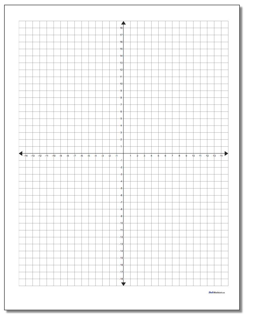 Coordinate Plane | Free Printable Coordinate Grid Worksheets