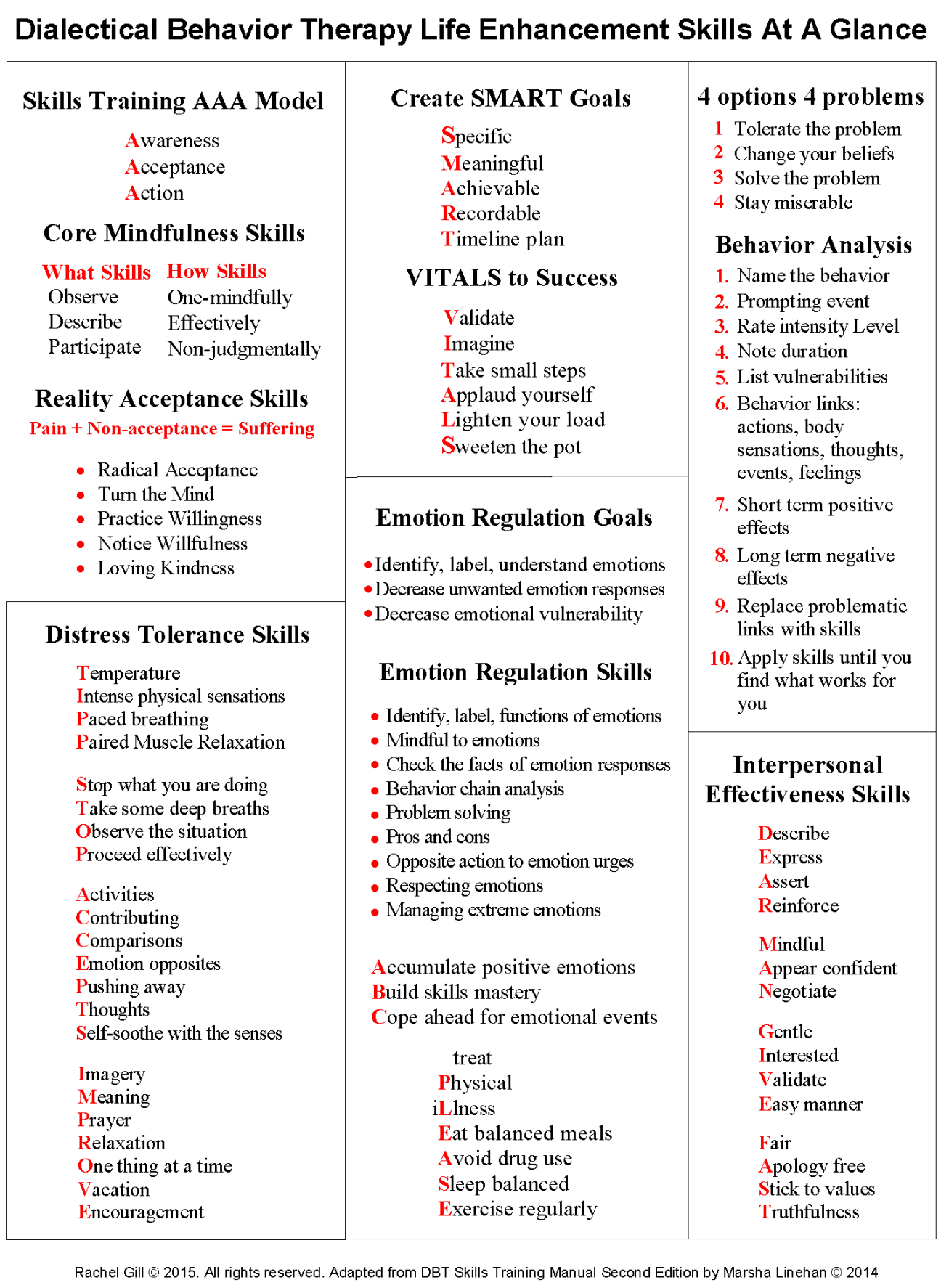 Dbt Handouts & Worksheets   Dbt Peer Connections   Self Study - Free   Free Printable Coping Skills Worksheets For Adults