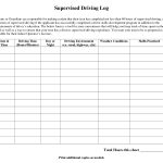 Drivers Log Template   Karis.sticken.co | Printable Worksheets For Drivers Education