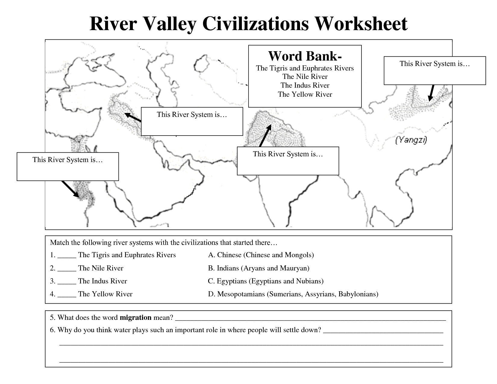 Early Civilizations Worksheet | River Valley Civilizations Worksheet | World History Printable Worksheets
