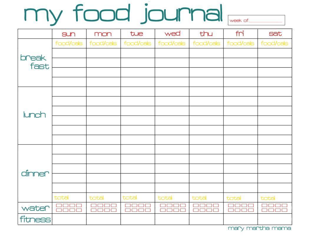 Food Journal Worksheet - Koran.sticken.co | Food Journal Printable Worksheets