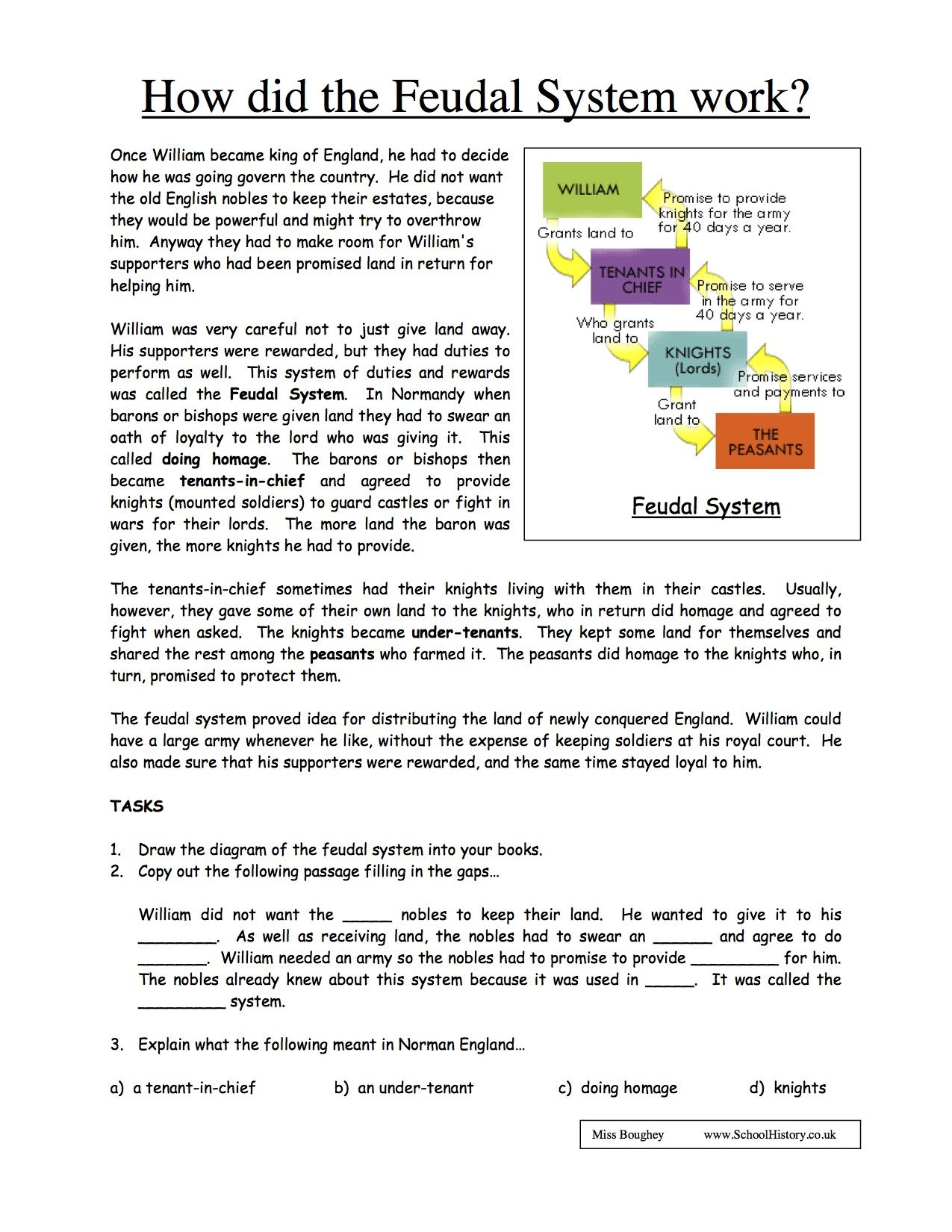 Free History Worksheets | Ks3 & Ks4 Lesson Plans & Resources | Geography Worksheets Ks3 Printable