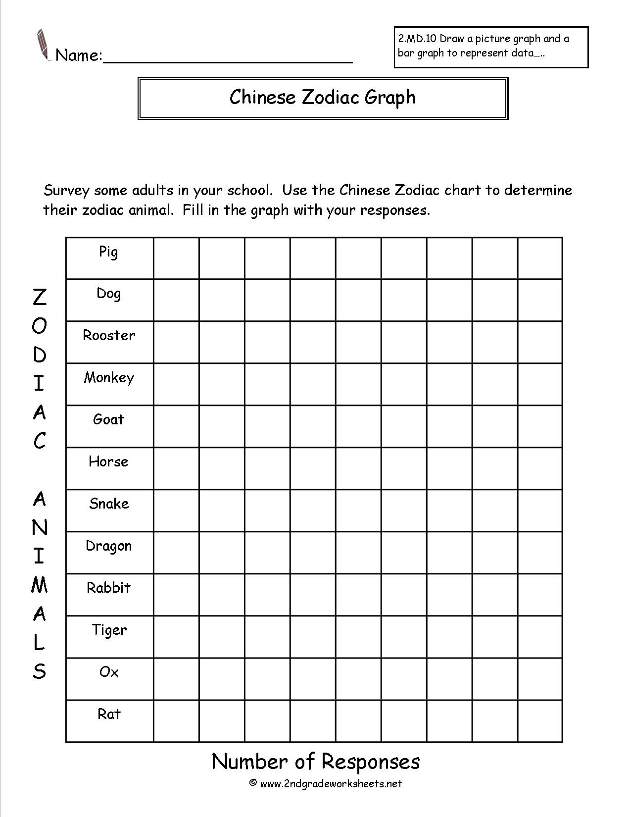 Free Reading And Creating Bar Graph Worksheets | Free Printable Bar Graph Worksheets For 3Rd Grade