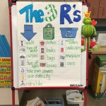 Free Recycling Sort – Simply Kinder – Free Printable Recycling | Free Printable Recycling Worksheets