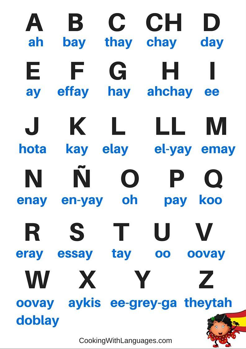 Free Spanish Printables. Free English Printables.   Learn To Speak   Free Printable Spanish Alphabet Worksheets