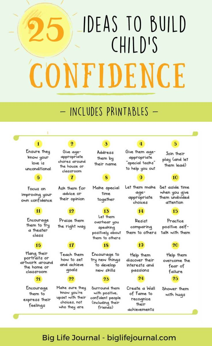 How To Increase Kids Self-Confidence | Optimistic Spark | Self Esteem Printable Worksheets For Kids