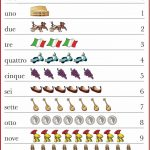 Italian Numbers 1-10 Poster | Worksheets | Learning Italian, Italian | Italian Worksheets For Beginners Printable