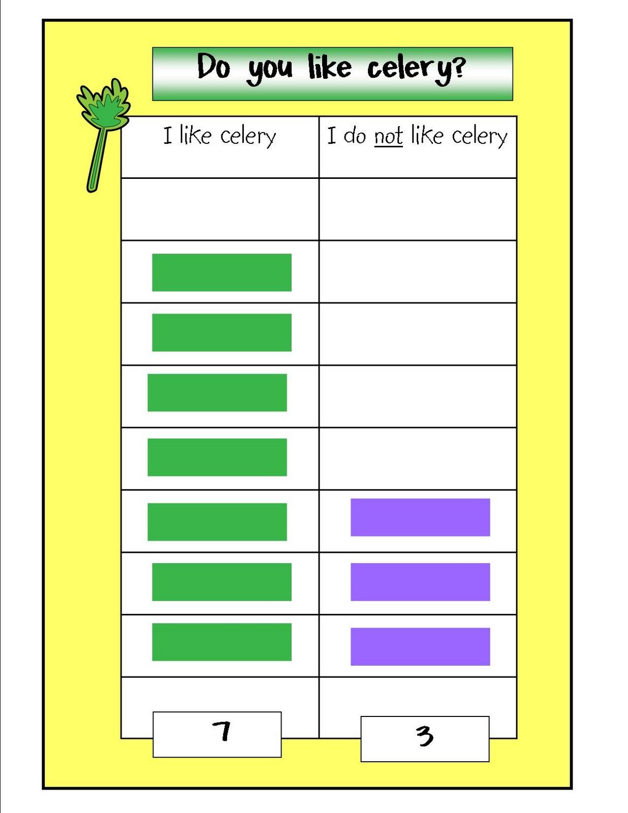 Kindergarten Crayons: Sensational Celery   Celery Experiment Printable Worksheet