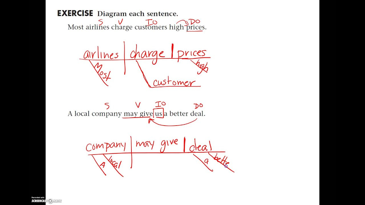 Lesson 03 - Sentence Diagramming: Simple Sentences - Direct | Free Printable Sentence Diagramming Worksheets