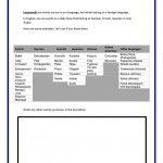 Loanwords In The English Language Worksheet   Free Esl Printable | Printable Korean Language Worksheets