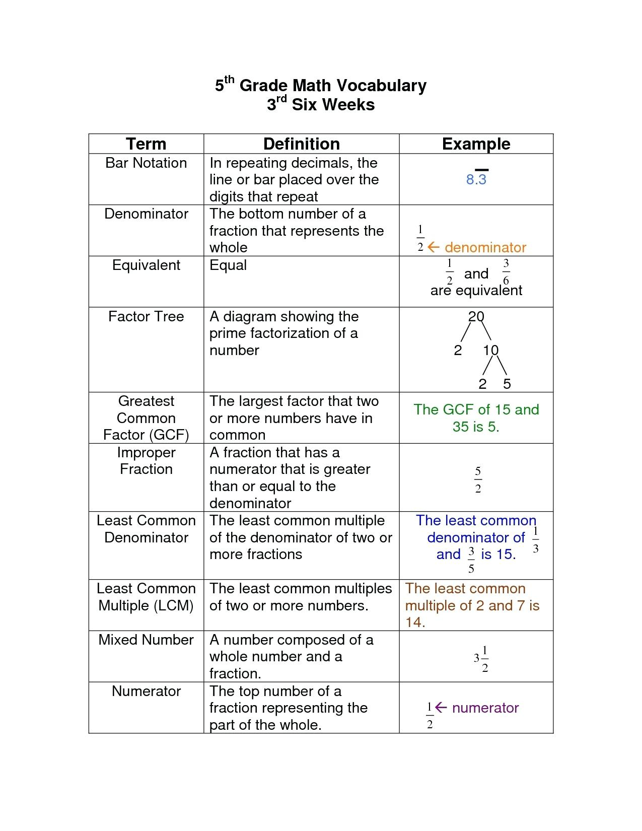Math Worksheet: Colornumbers For Kids Printable Third Grade | Go Math Printable Worksheets