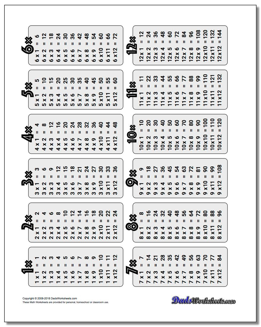 Multiplication Table | Multiplication Tables 1 12 Printable Worksheets