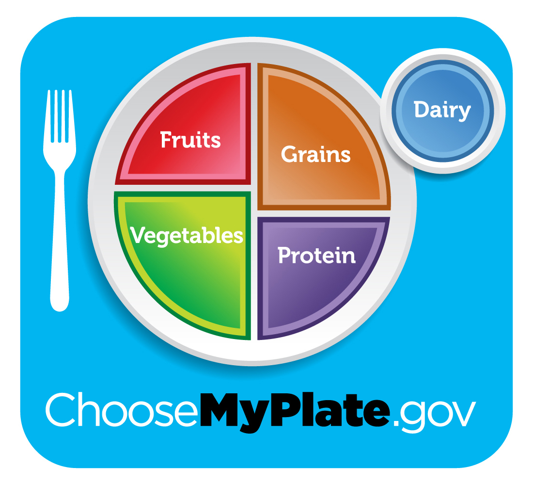 Myplate Graphic Resources | Choose Myplate | Choose My Plate Printable Worksheets