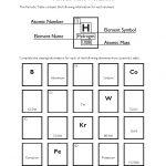 Periodic Table Worksheet | Free Printable Periodic Table Worksheets