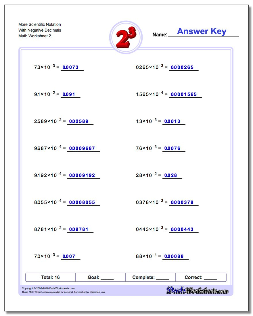 Powers Of Ten And Scientific Notation | Negative Exponents Worksheets Printable
