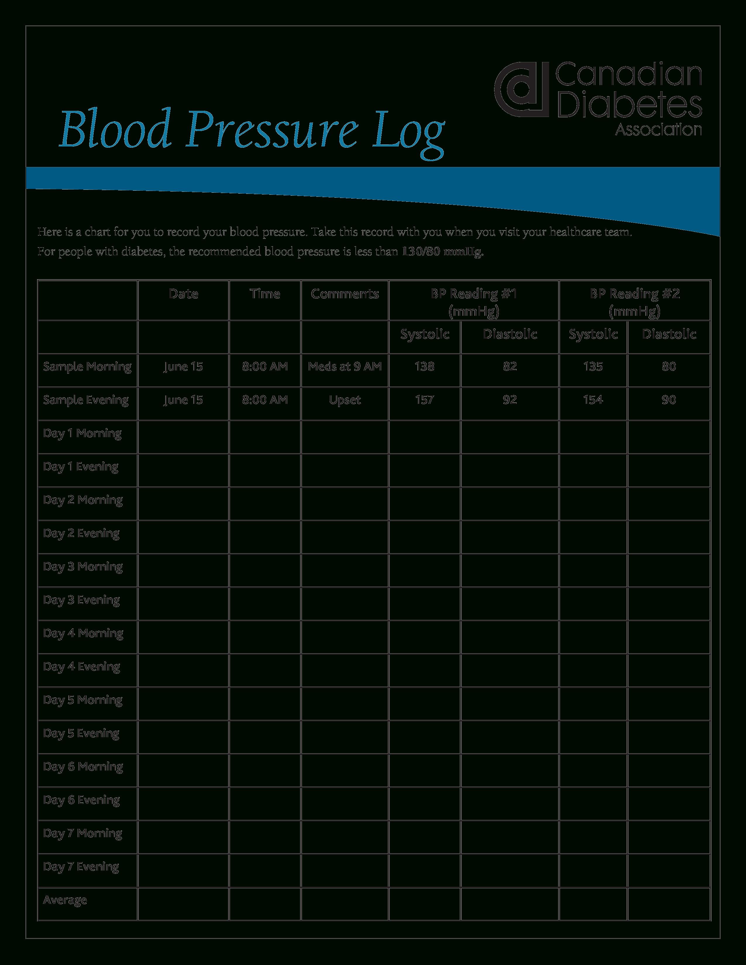 Printable Blood Pressure Log - How To Create A Blood Pressure Log | Blood Pressure Worksheets Printable