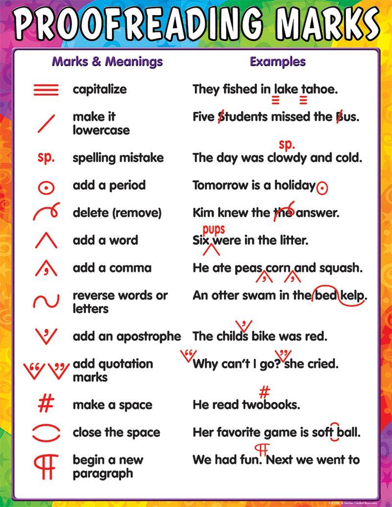 Proofreading Marks Worksheet | Proofreading Marks Chart | School | Proofreading Worksheets Middle School Printable