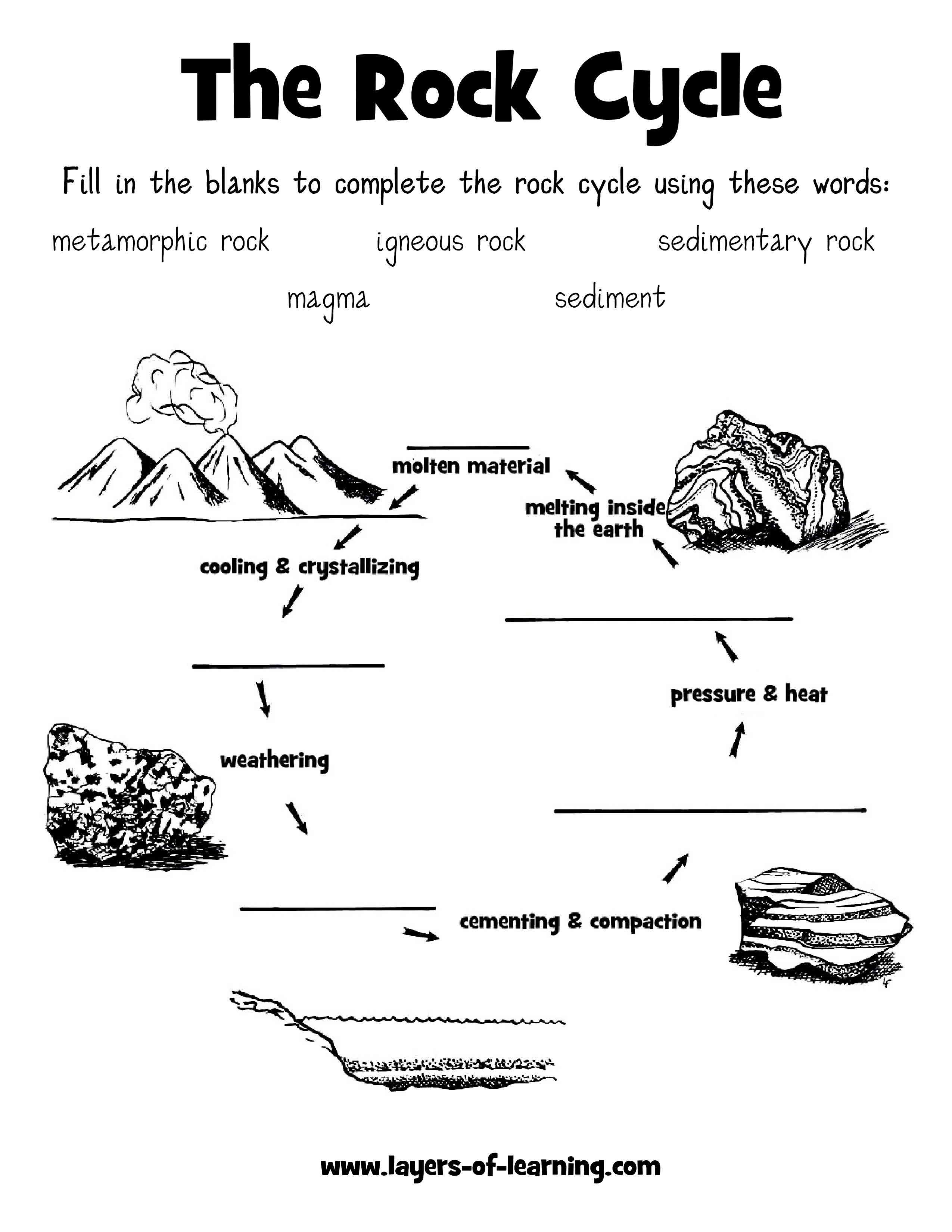 Rock Cycle Worksheet - Layers Of Learning | Science | Rock Cycle | Rock Cycle Worksheets Free Printable