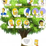 The Simpsons' Family Tree Worksheet – Free Esl Printable Worksheets | My Family Tree Free Printable Worksheets