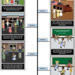 The Story Of Ruby Bridgesrobert Coles   Sequence Of Events | Ruby Bridges Printable Worksheets
