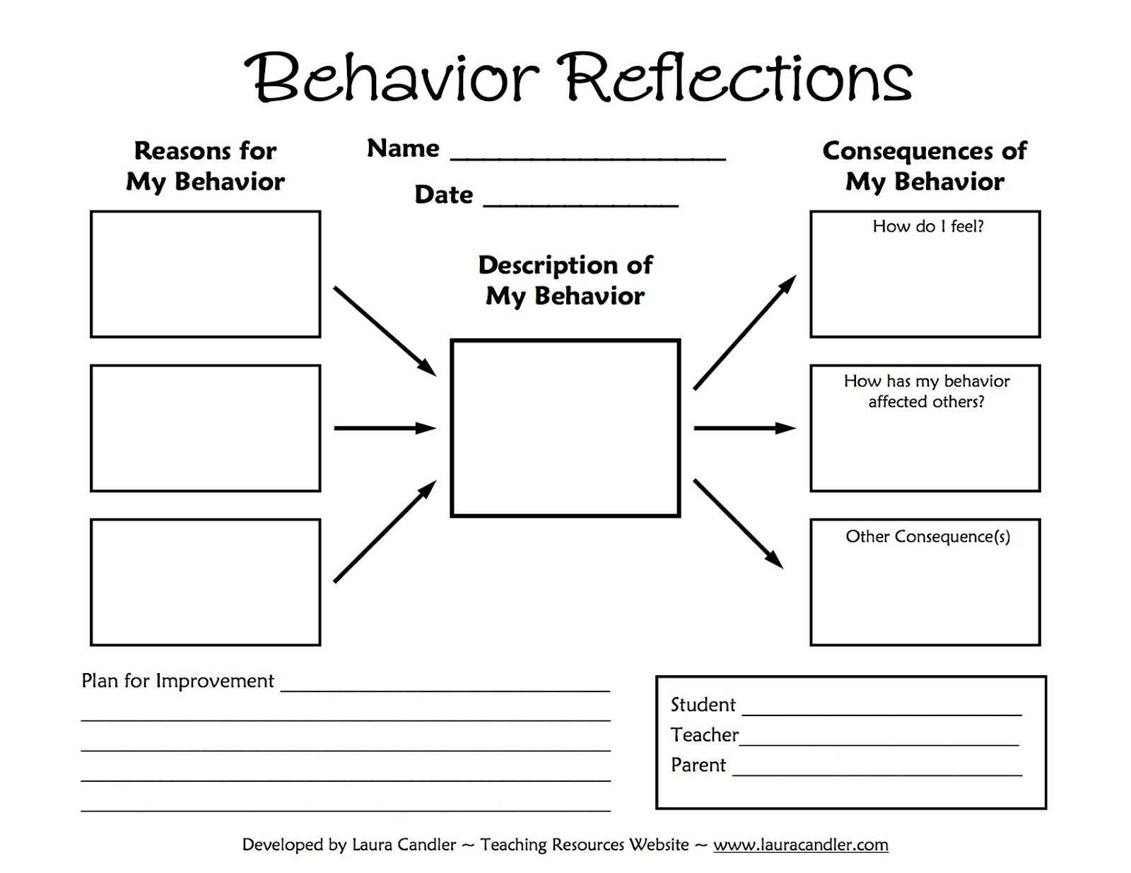 Tween Teaching: Behavior Reflections Sheet | School | Behavior | Middle School Printable Worksheets