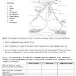 Worksheet   Lava & Types Of Volcanoes | Printable Volcano Worksheets