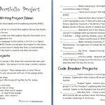 Wwii Portfolio Project   Homeschool Den | Wwii Printable Worksheets