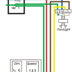 14 Automatic Wiring Diagram For Ceiling Fan   Ceiling Fan   Wiring Diagram For Ceiling Fan