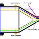 4 Pin Trailer Light Wiring Diagram