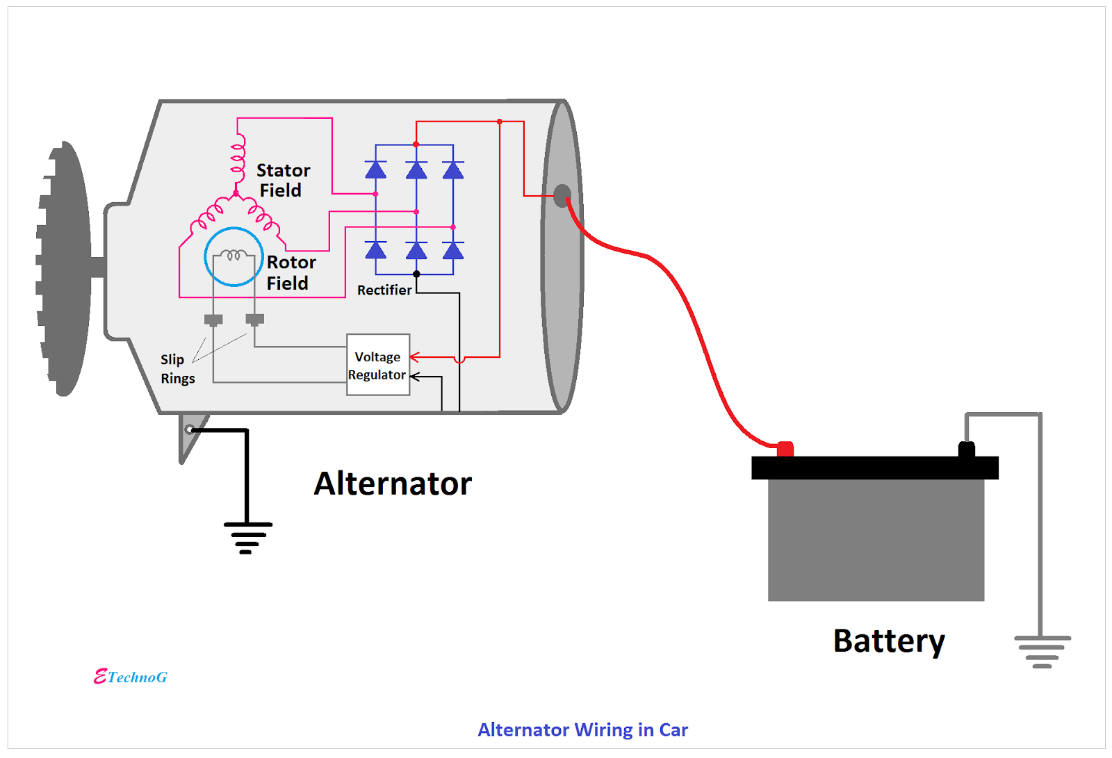 Alternator Function And Alternator Wiring Diagram In Car | Wiring Diagram Alternator To Battery