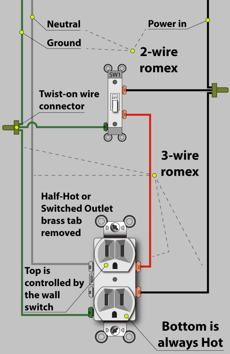 An Electrician Explains How To Wire A Switched (Half-Hot   Wiring Diagram For Light Switch And Outlet