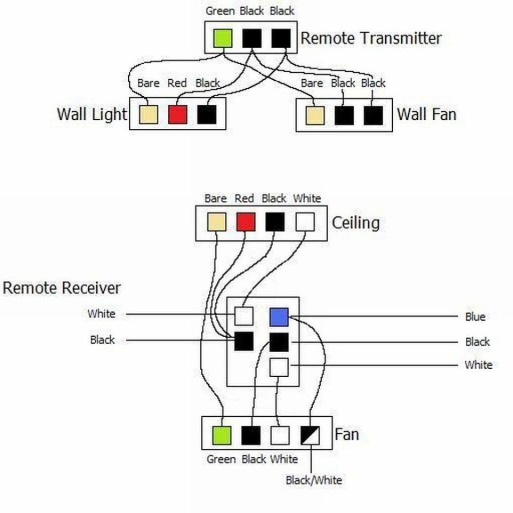 Ceiling Fan And Light Switch Wiring Diagram | Ceiling Fan | Wiring Diagram For Ceiling Fan