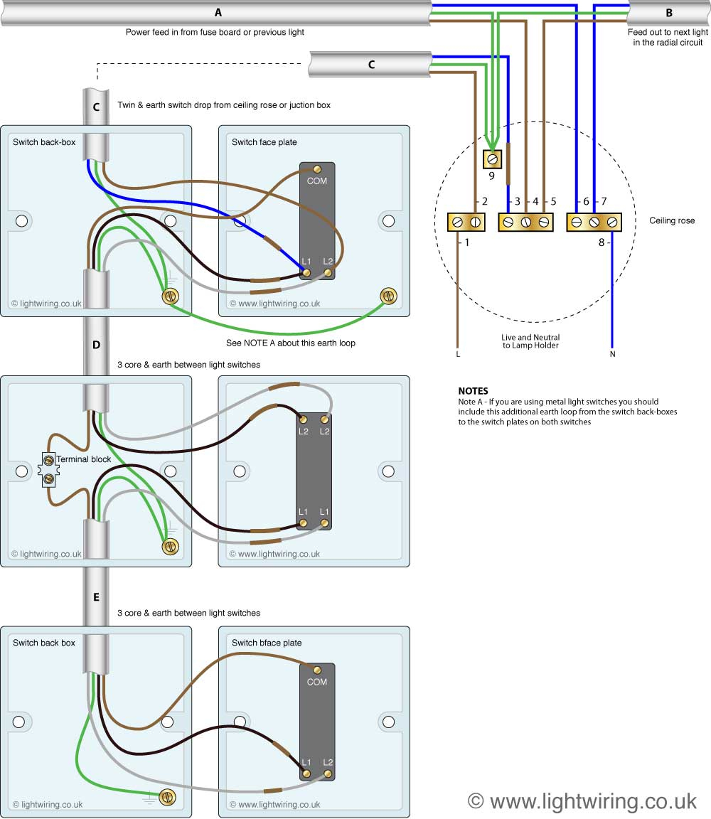 Diagram] Mazda 3 Wiring Diagram Uk Full Version Hd Quality | Wiring Diagram For 3 Way Switch