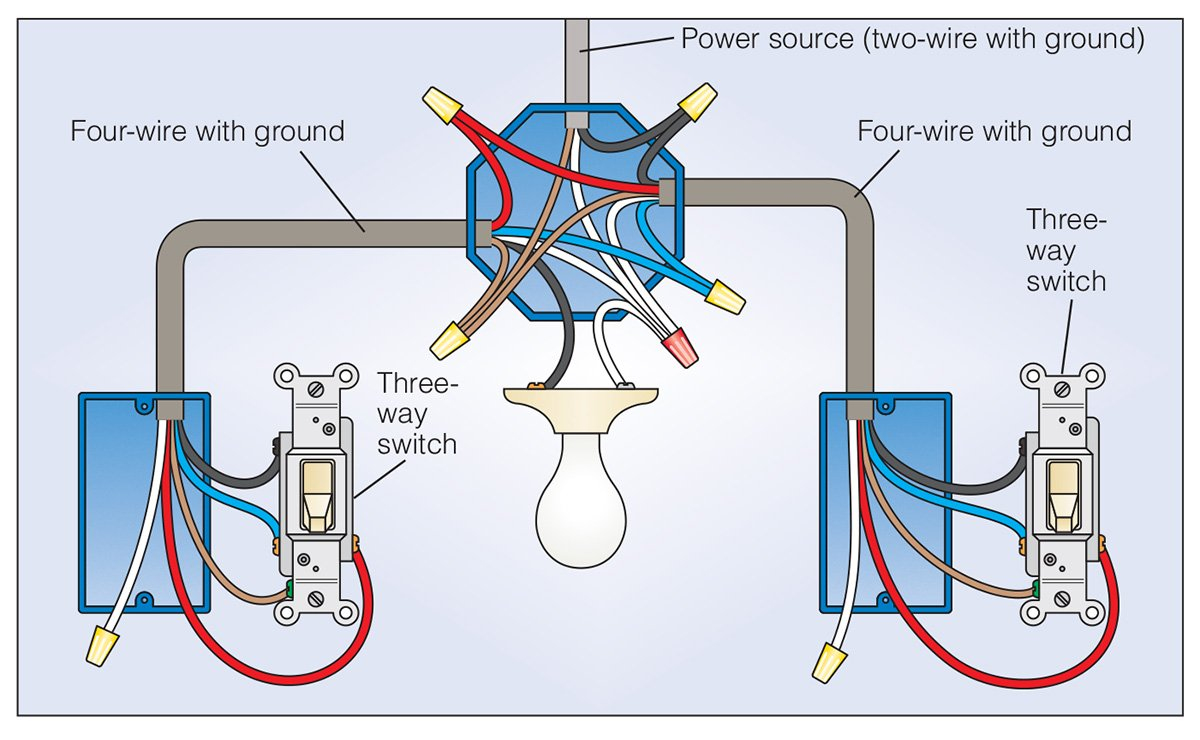 Diagram] Three Way Wiring Diagram With Light Full Version Hd | Wiring Diagram For 3 Way Switch