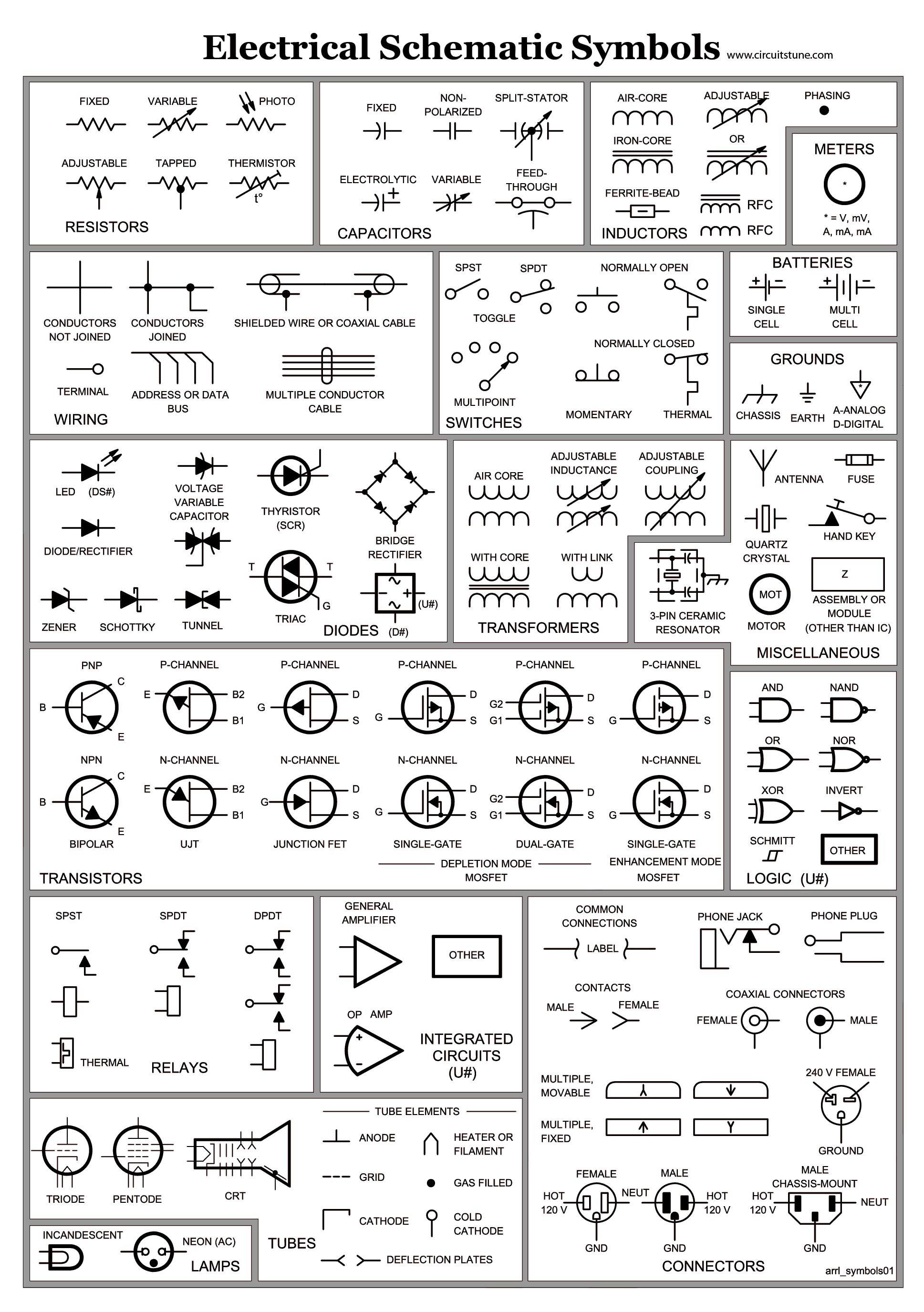 Electrical Schematic Symbols | Electrical Schematic Symbols | Wiring Diagram Symbols
