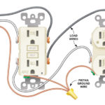 How To Install Electrical Outlets In The Kitchen (Step By   Wiring Diagram For Outlet