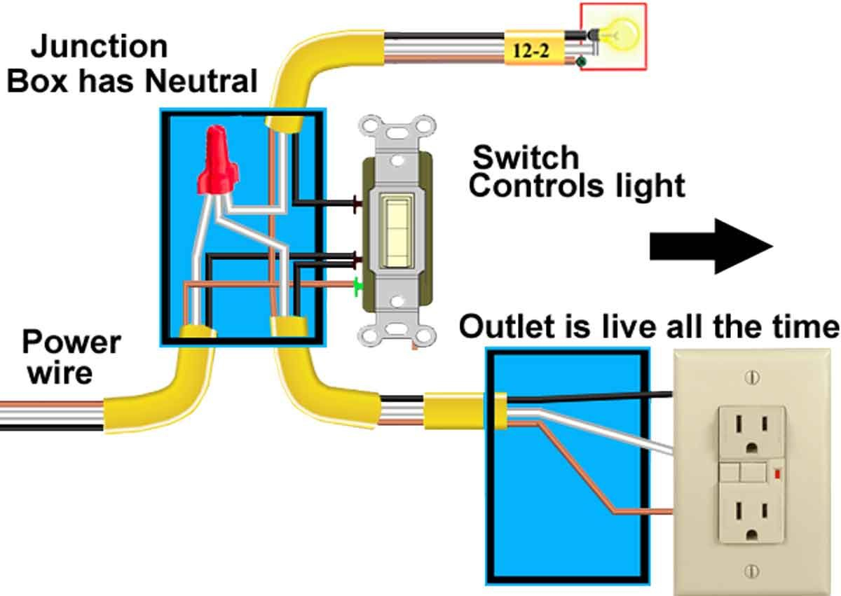 Image Result For Electrical Outlet Wiring With Switch | Wiring Diagram For Light Switch And Outlet