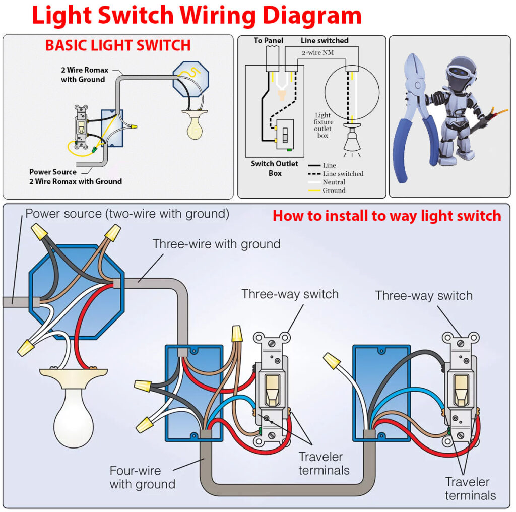 Light Switch Wiring Diagram | Car Construction | Wiring Diagram For Light Switch