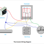 Thermostat Wiring Diagram With Air Conditioner, Fan, Heat | Wiring Diagram For Thermostat