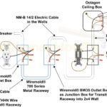 Wiring Diagram Outlets. Beautiful Wiring Diagram Outlets   Wiring Diagram For Outlet