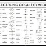 Wiring Diagram Symbols Legend, Http://bookingritzcarlton   Wiring Diagram Symbols